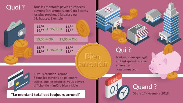 Arrondi_des_Paiements_Infographie.png